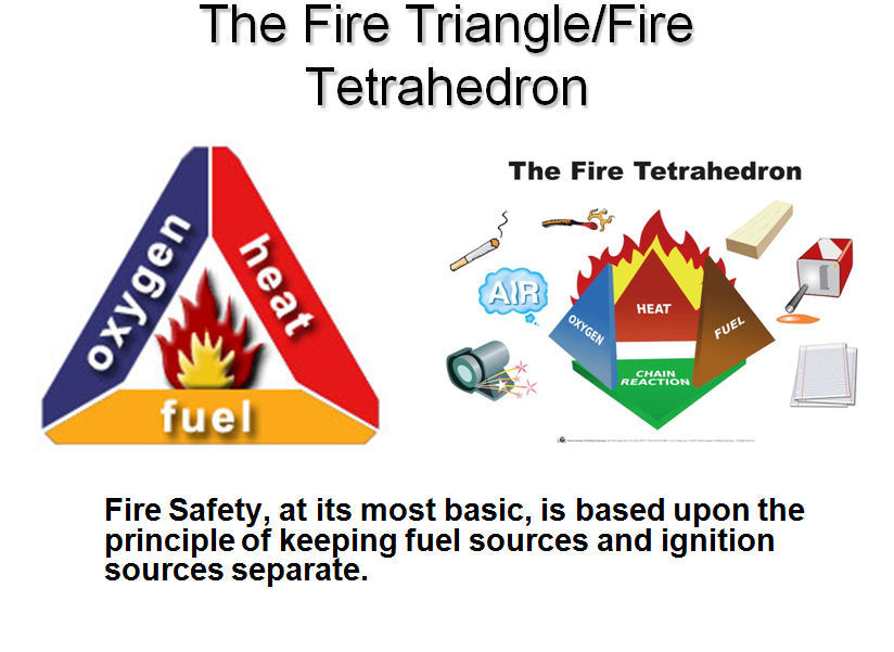 essay on triangle fire